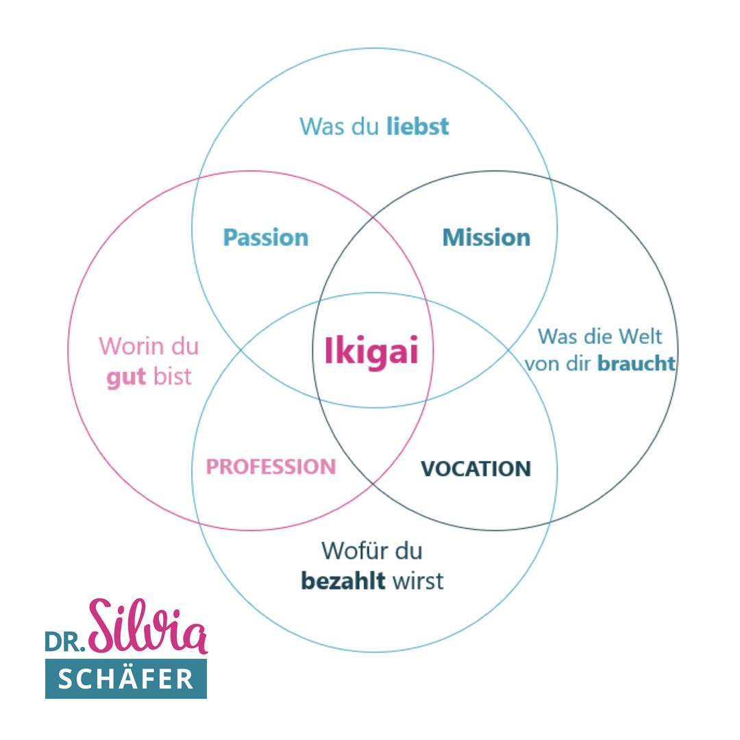 finde-dein-ikigai-passion-at-work-podcast-silvias-schaefer